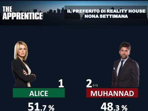 The Apprentice 2 – Il preferito di Reality House – Ultima settimana